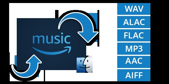 TunePat Amazon Music Converter for Mac - the Best Amazon Music
