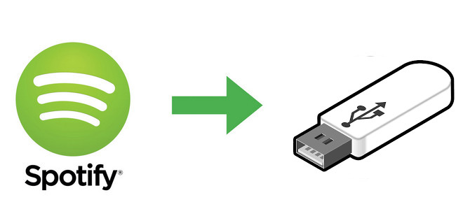 How to Copy Spotify Music to USB Drive | TunePat
