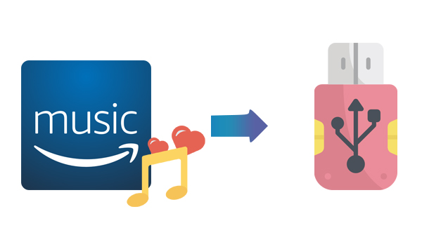 How to Transfer Amazon Music to USB Flash Drive | TunePat