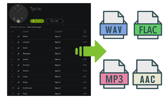 convert spotify to mp3, aac, wav, flac
